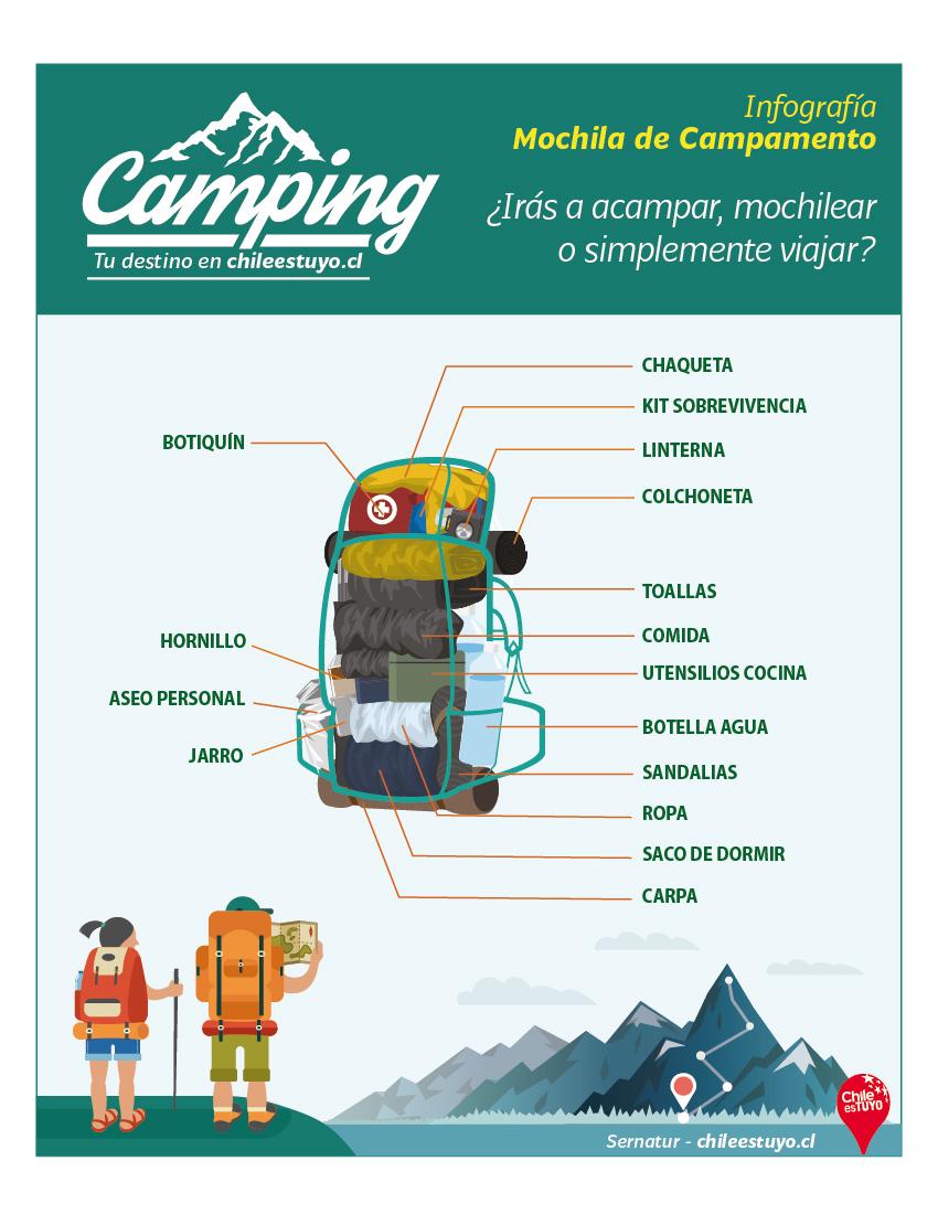 mochila_camping